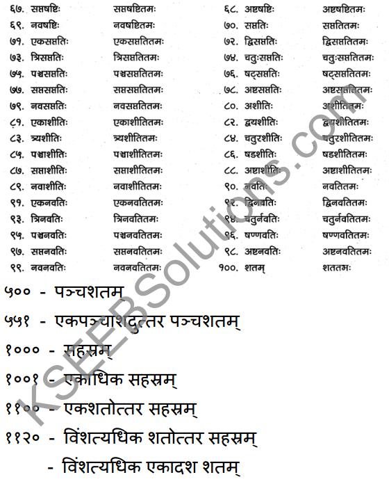 1st PUC Sanskrit Textbook Answers Vyakaran संख्याः 5