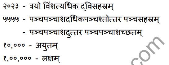 1st PUC Sanskrit Textbook Answers Vyakaran संख्याः 6