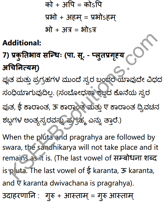 1st PUC Sanskrit Textbook Answers Vyakaran सन्धिः 11