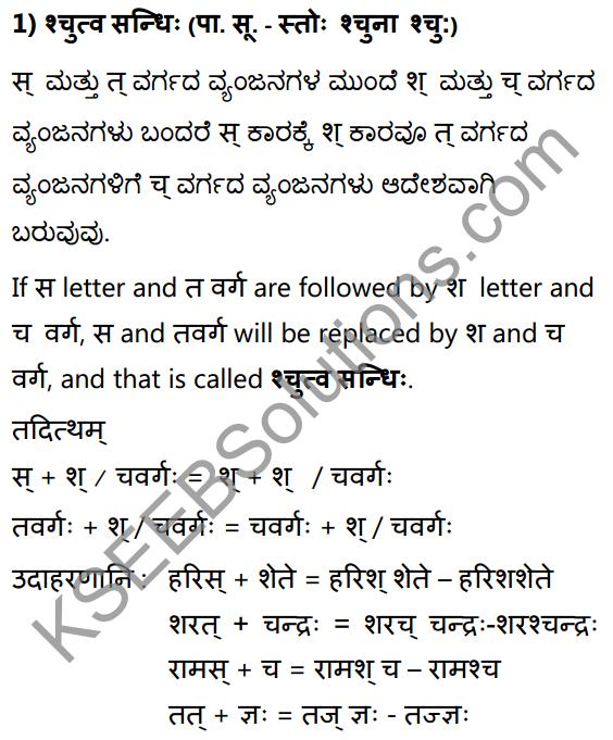 1st PUC Sanskrit Textbook Answers Vyakaran सन्धिः 13