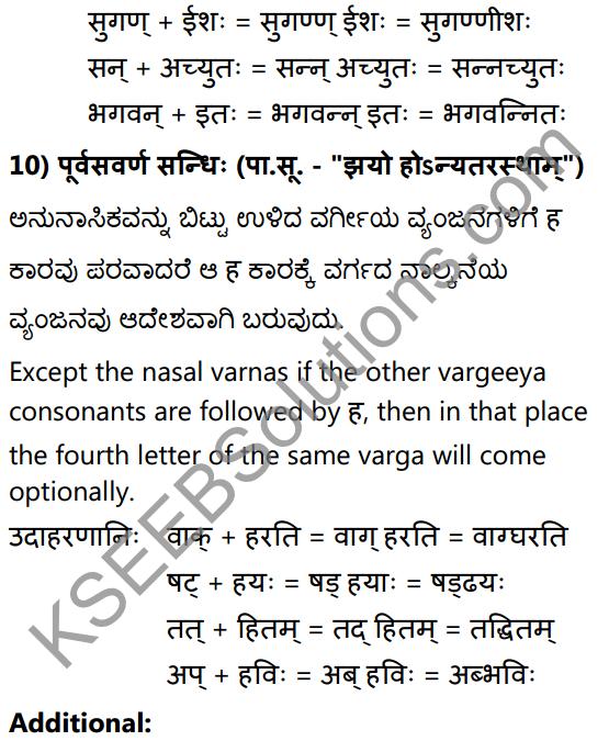 1st PUC Sanskrit Textbook Answers Vyakaran सन्धिः 20