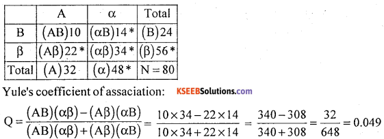 1st PUC Statistics Model Question Paper 1 with Answers - 16