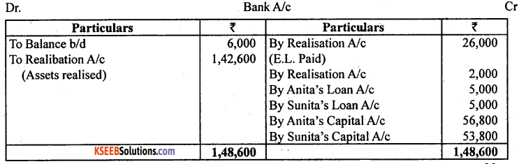 2nd PUC Accountancy Model Question Paper 2 with Answers - 20