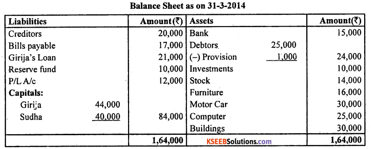 2nd PUC Accountancy Model Question Paper 3 with Answers - 16