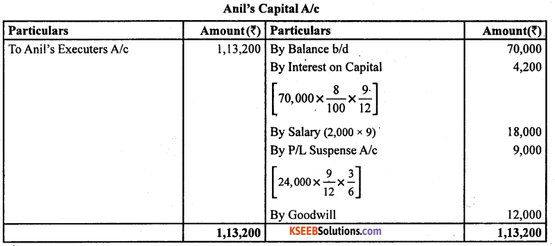 2nd PUC Accountancy Model Question Paper 3 with Answers - 2