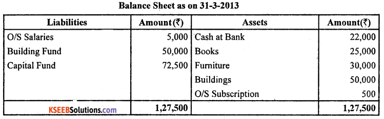 2nd PUC Accountancy Model Question Paper 3 with Answers - 22