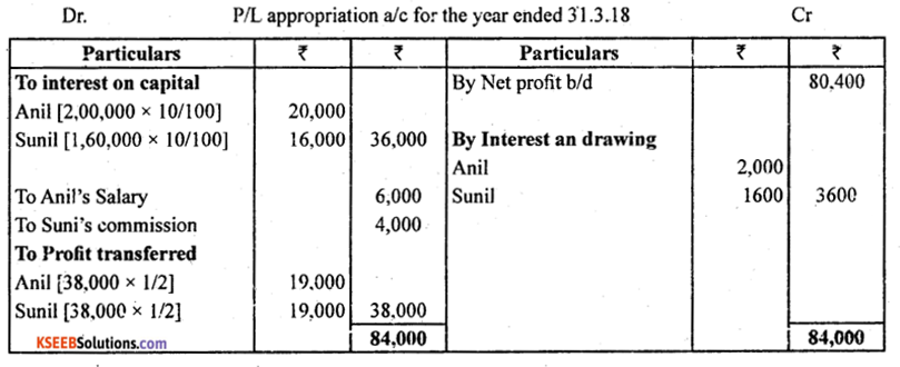 2nd PUC Accountancy Previous Year Question Paper June 2019 - 1