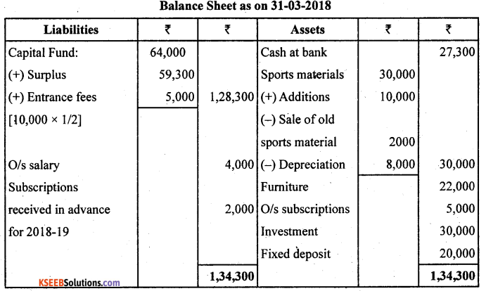 2nd PUC Accountancy Previous Year Question Paper June 2019 - 13