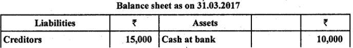 2nd PUC Accountancy Previous Year Question Paper June 2019 - 14