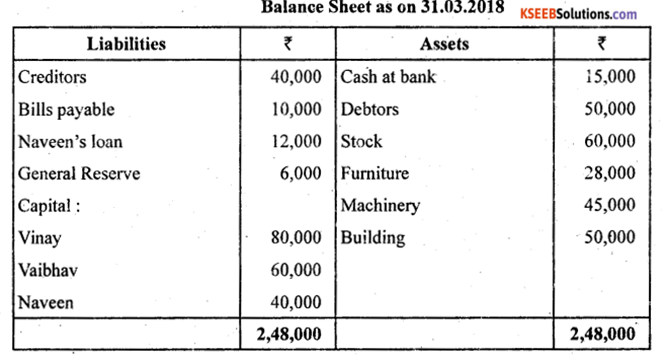 2nd PUC Accountancy Previous Year Question Paper June 2019 - 21