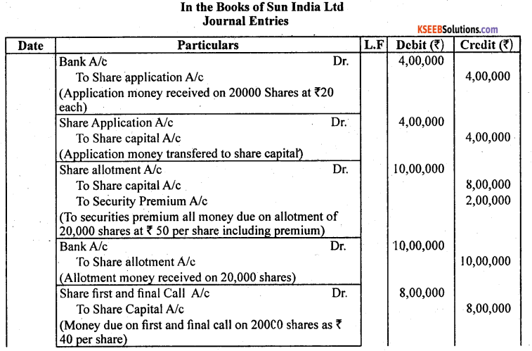 2nd PUC Accountancy Previous Year Question Paper June 2019 - 35