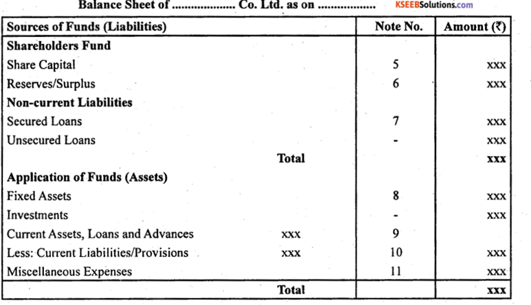 2nd PUC Accountancy Previous Year Question Paper June 2019 - 38
