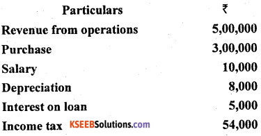 2nd PUC Accountancy Previous Year Question Paper June 2019 - 4