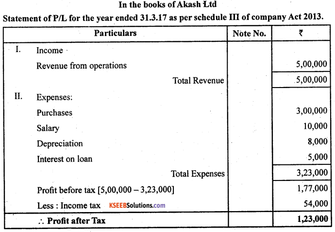 2nd PUC Accountancy Previous Year Question Paper June 2019 - 5