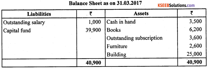 2nd PUC Accountancy Previous Year Question Paper March 2019 - 11