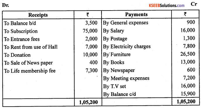 2nd PUC Accountancy Previous Year Question Paper March 2019 - 12