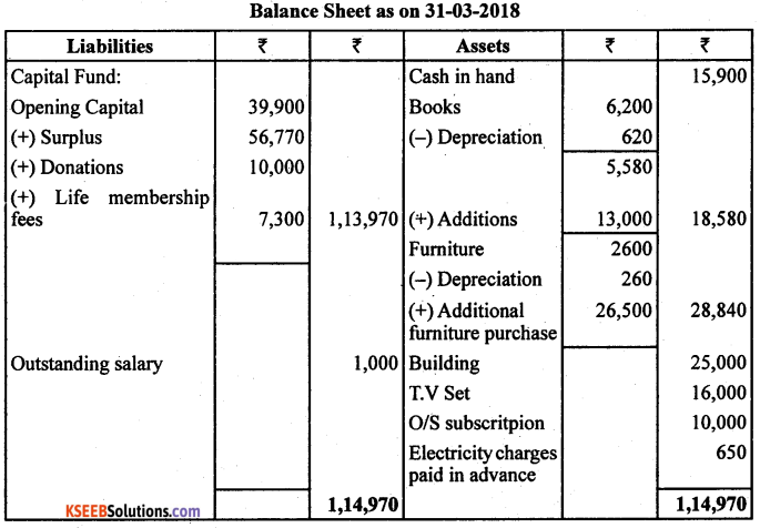 2nd PUC Accountancy Previous Year Question Paper March 2019 - 15