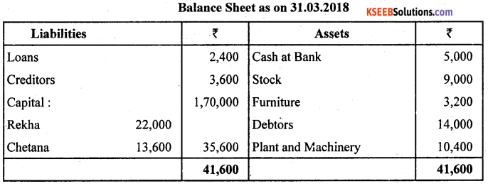 2nd PUC Accountancy Previous Year Question Paper March 2019 - 21
