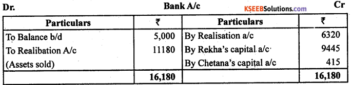 2nd PUC Accountancy Previous Year Question Paper March 2019 - 25