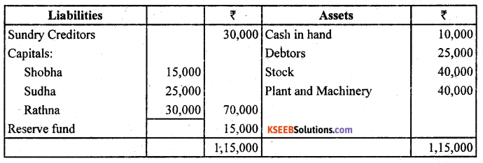 2nd PUC Accountancy Previous Year Question Paper March 2019 - 3