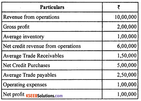 2nd PUC Accountancy Previous Year Question Paper March 2019 - 32