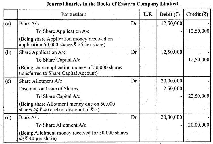 2nd PUC Accountancy Question Bank Chapter 1 Accounting for Share Capital - 17