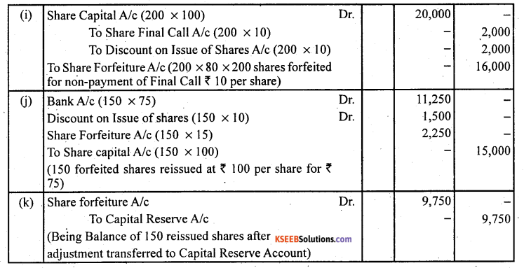 2nd PUC Accountancy Question Bank Chapter 1 Accounting for Share Capital - 32
