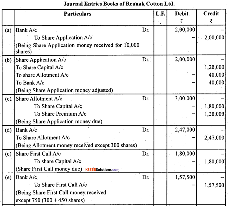 2nd PUC Accountancy Question Bank Chapter 1 Accounting for Share Capital - 33