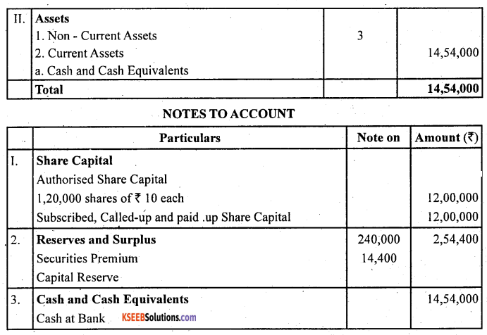2nd PUC Accountancy Question Bank Chapter 1 Accounting for Share Capital - 43