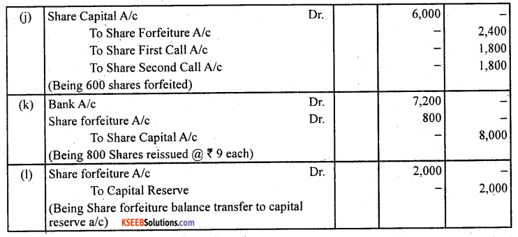 2nd PUC Accountancy Question Bank Chapter 1 Accounting for Share Capital - 46