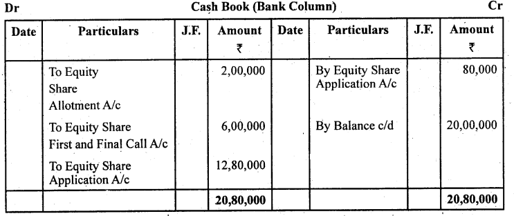 2nd PUC Accountancy Question Bank Chapter 1 Accounting for Share Capital - 5