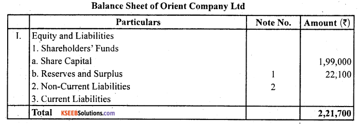 2nd PUC Accountancy Question Bank Chapter 1 Accounting for Share Capital - 55