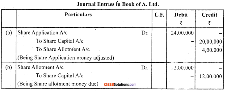 2nd PUC Accountancy Question Bank Chapter 1 Accounting for Share Capital - 58
