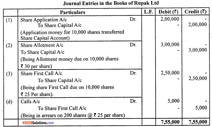 2nd PUC Accountancy Question Bank Chapter 1 Accounting for Share Capital - 7