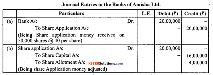 2nd PUC Accountancy Question Bank Chapter 1 Accounting for Share Capital - 73