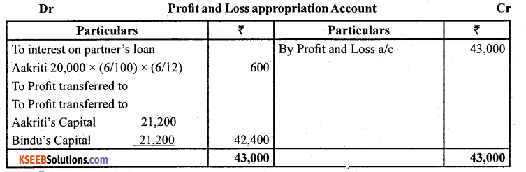 2nd PUC Accountancy Question Bank Chapter 2 Accounting for Not for Profit Organisation - 16