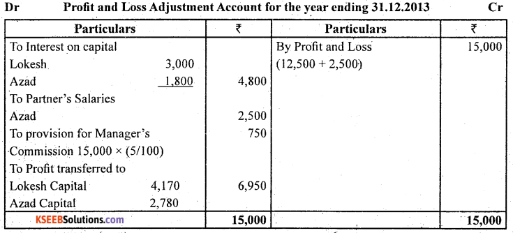 2nd PUC Accountancy Question Bank Chapter 2 Accounting for Not for Profit Organisation - 18