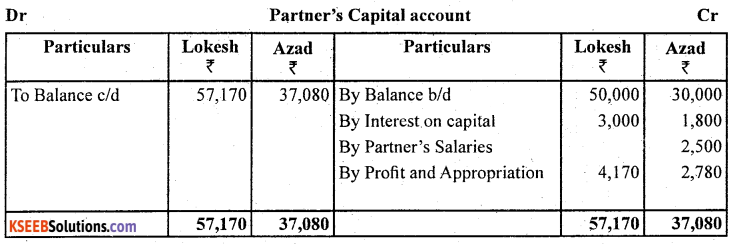 2nd PUC Accountancy Question Bank Chapter 2 Accounting for Not for Profit Organisation - 19