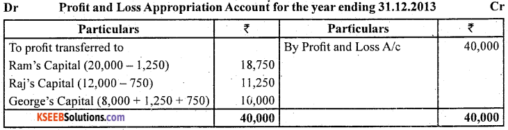 2nd PUC Accountancy Question Bank Chapter 2 Accounting for Not for Profit Organisation - 21