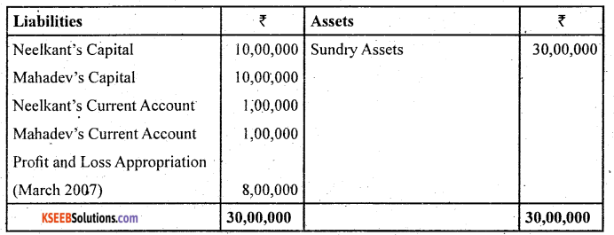 2nd PUC Accountancy Question Bank Chapter 2 Accounting for Not for Profit Organisation - 30