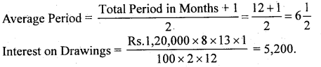 2nd PUC Accountancy Question Bank Chapter 2 Accounting for Not for Profit Organisation - 4