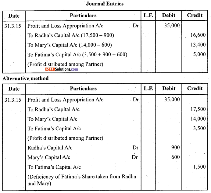 2nd PUC Accountancy Question Bank Chapter 2 Accounting for Not for Profit Organisation - 48