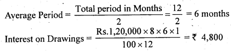 2nd PUC Accountancy Question Bank Chapter 2 Accounting for Not for Profit Organisation - 6