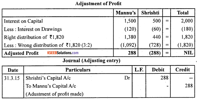 2nd PUC Accountancy Question Bank Chapter 2 Accounting for Not for Profit Organisation - 60