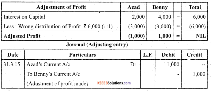2nd PUC Accountancy Question Bank Chapter 2 Accounting for Not for Profit Organisation - 62