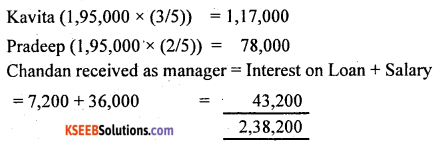 2nd PUC Accountancy Question Bank Chapter 2 Accounting for Not for Profit Organisation - 65