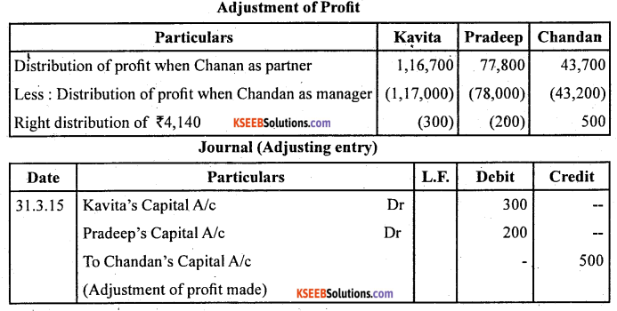 2nd PUC Accountancy Question Bank Chapter 2 Accounting for Not for Profit Organisation - 67