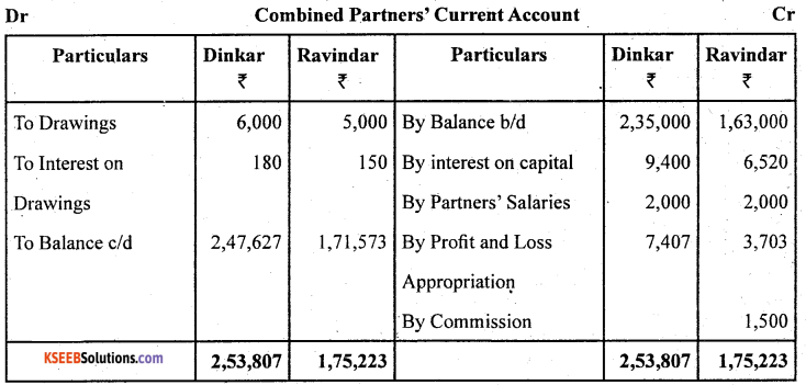 2nd PUC Accountancy Question Bank Chapter 2 Accounting for Not for Profit Organisation - 78
