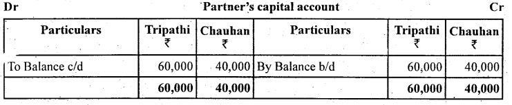 2nd PUC Accountancy Question Bank Chapter 2 Accounting for Not for Profit Organisation - 8
