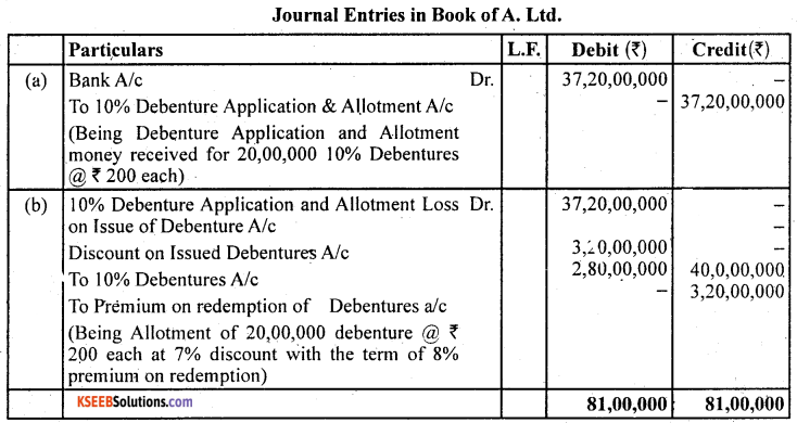 2nd PUC Accountancy Question Bank Chapter 2 Issue and Redemption of Debentures - 15